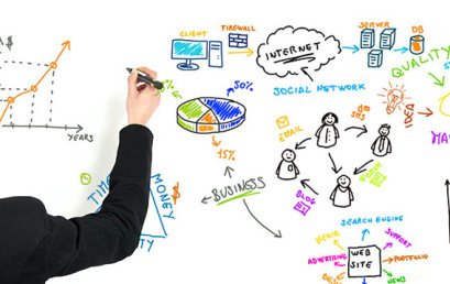 Digital Directions good option for Digital Marketing