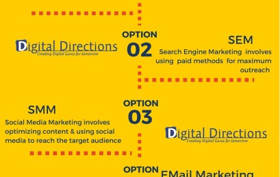 Unlimited Career Opportunities in $62 billion strong Digital Marketing Industry